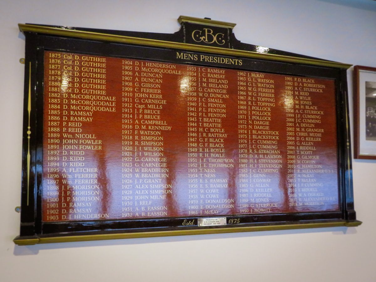 Honours board names Dundee